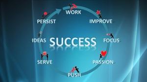 successring